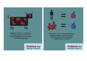 Kopia av grupp_2_uppg_blodcentralen-page-004